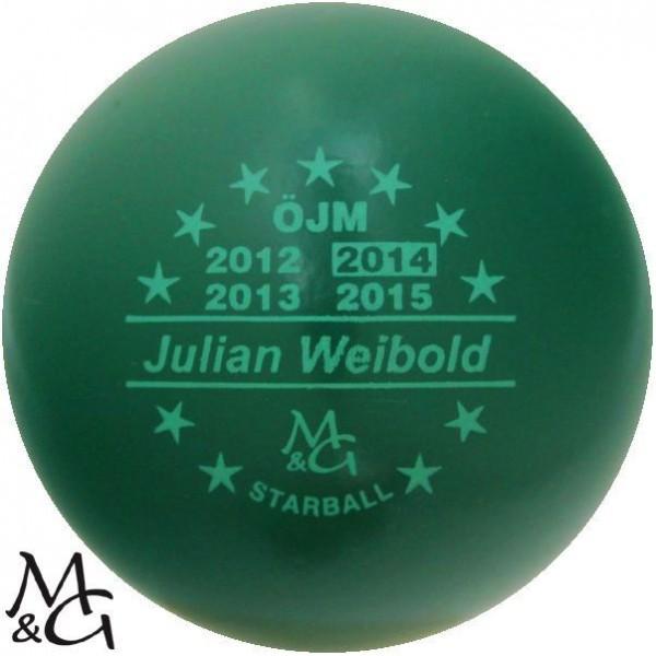M&G Starball ÖJM 2014 Julian Weibold