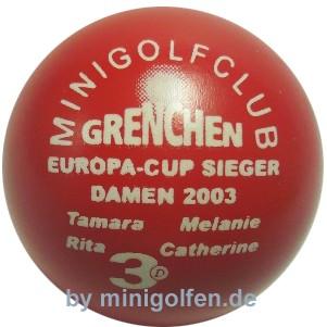 3D Europa-Cup Sieger 2003 Damen MC Grenchen