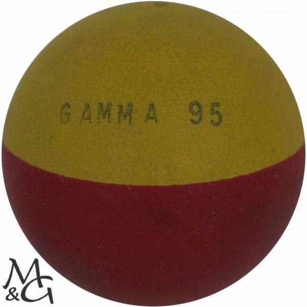 mg Gamma 95